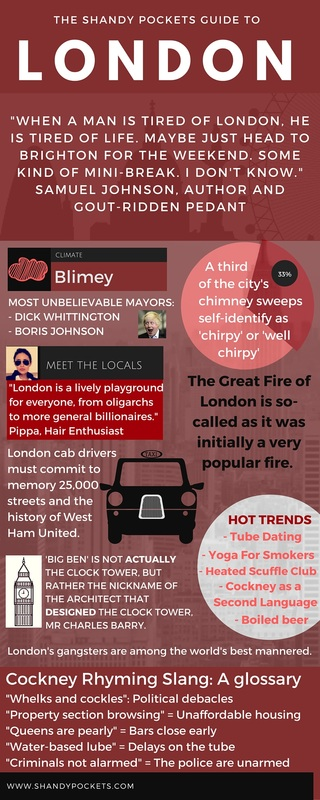 London Guide