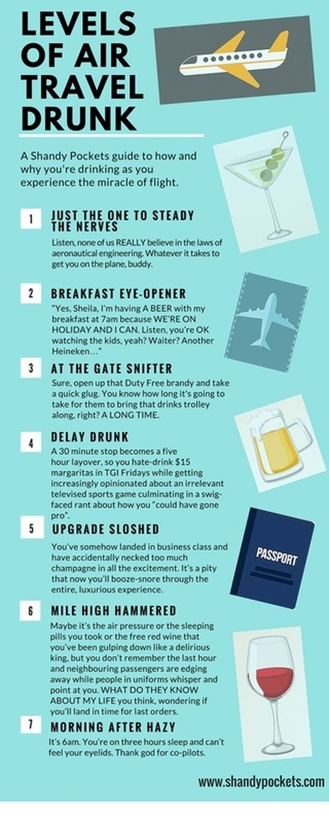 Air travel drinking